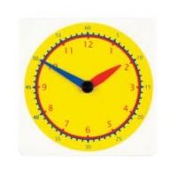 ANALOGUE CLOCK DIAL SET