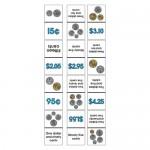 AUSTRALIAN MONEY DOMINOES